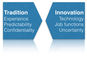 Cultural challenges in the healthcare industry are blocking innovation and service improvements